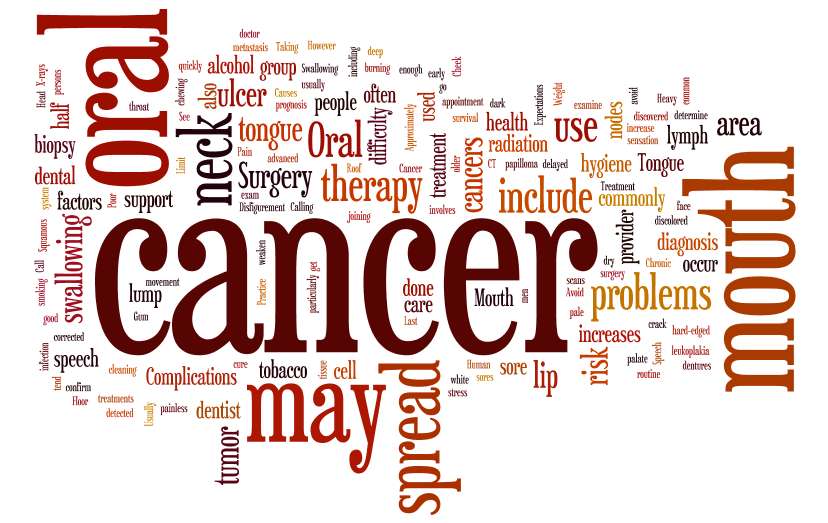 mouth-cancer-word-cloud-6.png